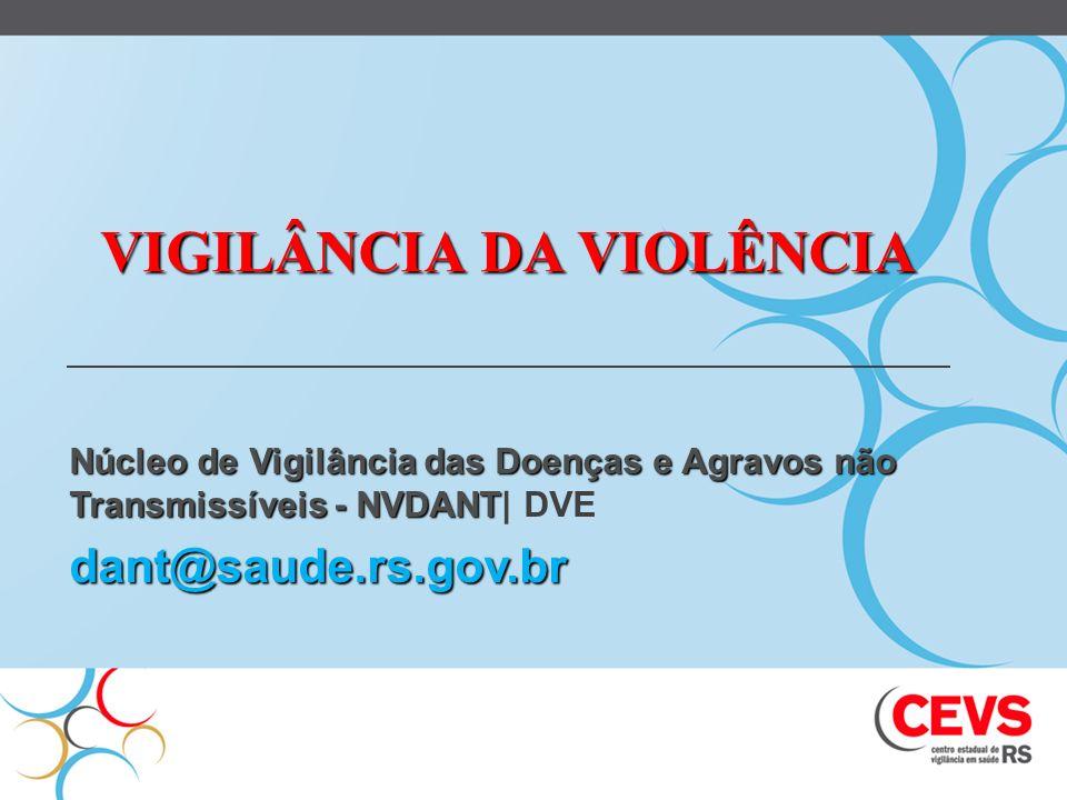 VIGILÂNCIA DA VIOLÊNCIA