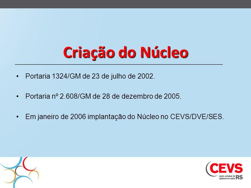 Criação do Núcleo Portaria 1324/GM de 23 de julho de 2002.