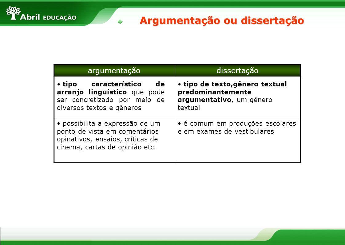 Argumentação ou dissertação