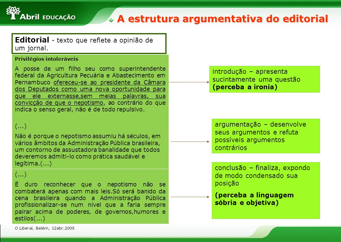 A estrutura argumentativa do editorial