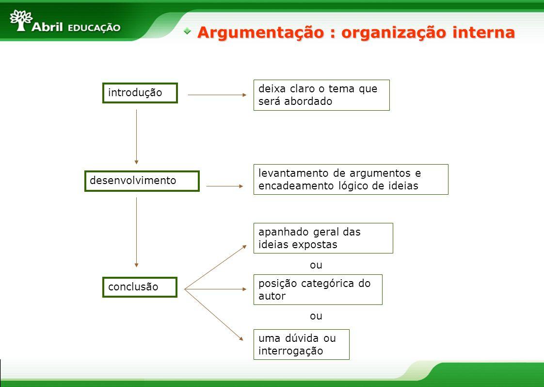 Argumentação : organização interna
