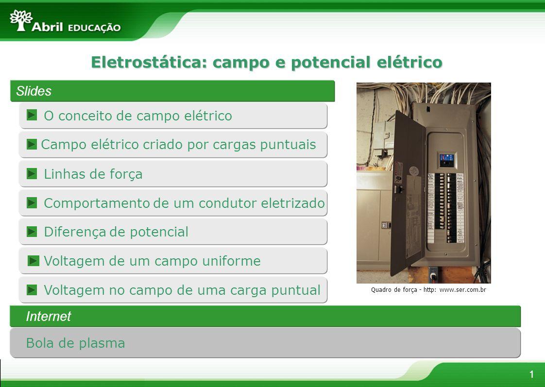 Eletrostática: campo e potencial elétrico