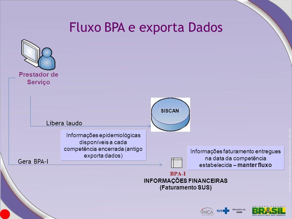 Fluxo BPA e exporta Dados