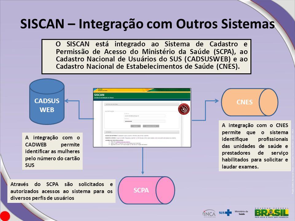 SISCAN – Integração com Outros Sistemas
