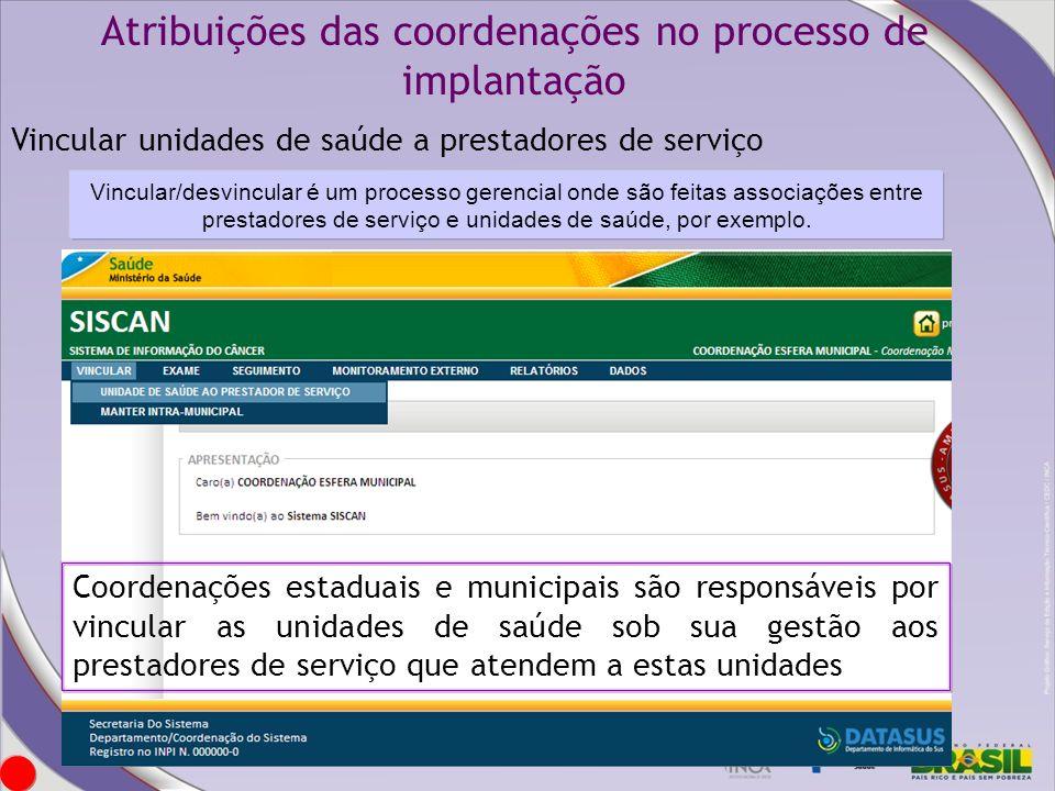 Atribuições das coordenações no processo de implantação