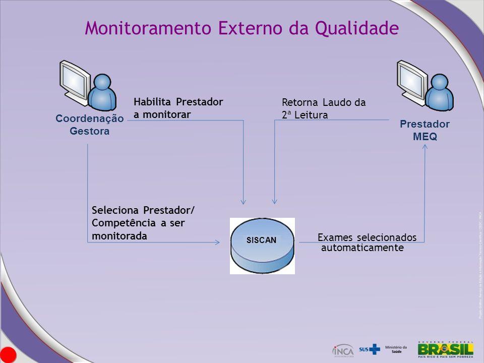Monitoramento Externo da Qualidade