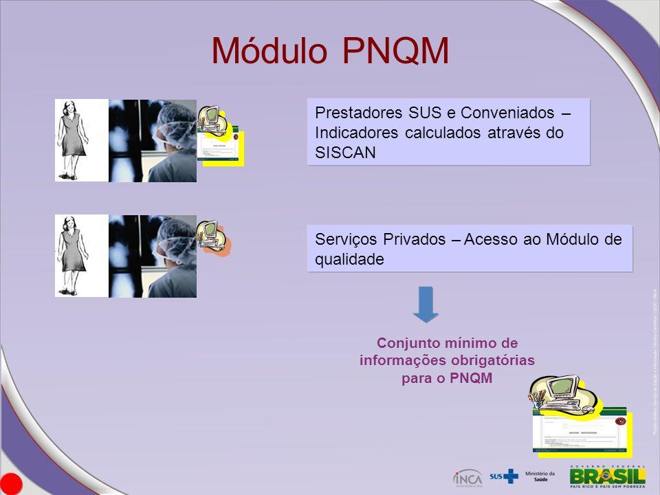 Conjunto mínimo de informações obrigatórias para o PNQM
