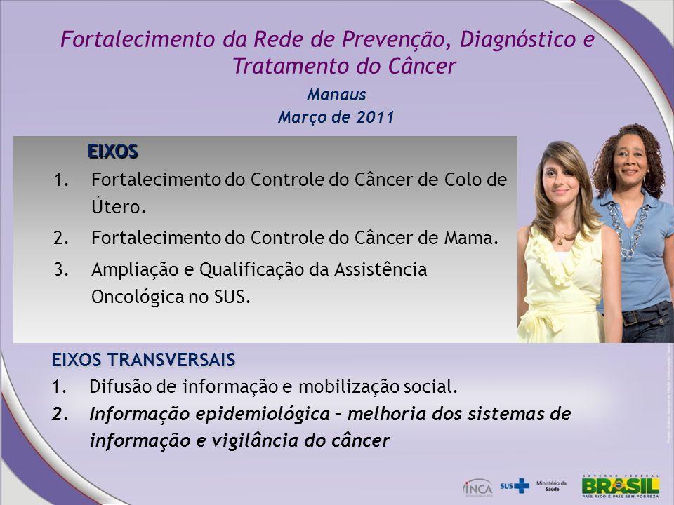 Fortalecimento da Rede de Prevenção, Diagnóstico e Tratamento do Câncer