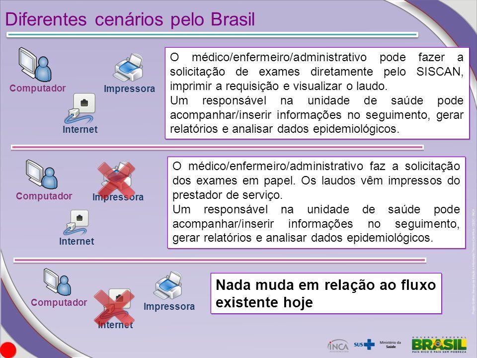 Diferentes cenários pelo Brasil