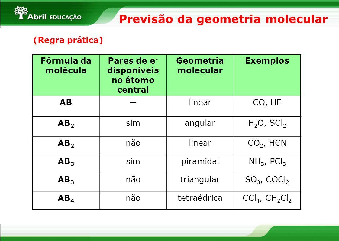 Previsão da geometria molecular