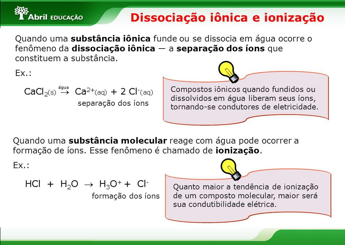 Dissociação iônica e ionização