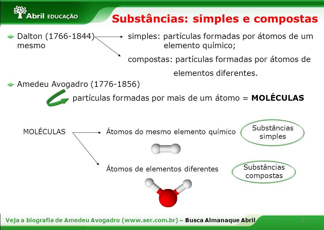 Substâncias compostas