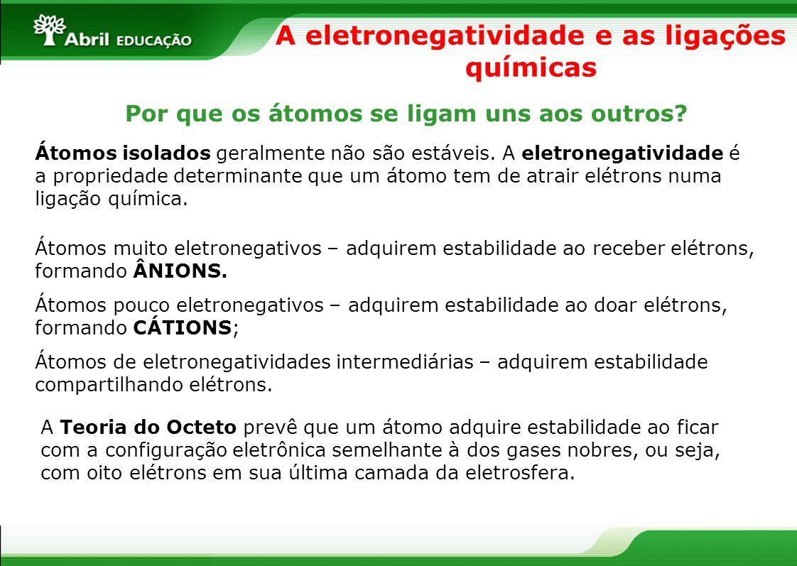 A eletronegatividade e as ligações químicas