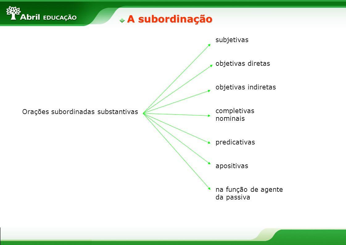A subordinação subjetivas objetivas diretas objetivas indiretas