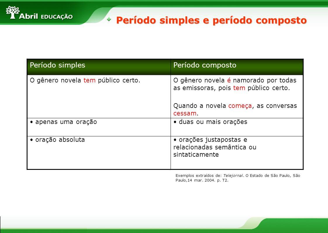 Período simples e período composto