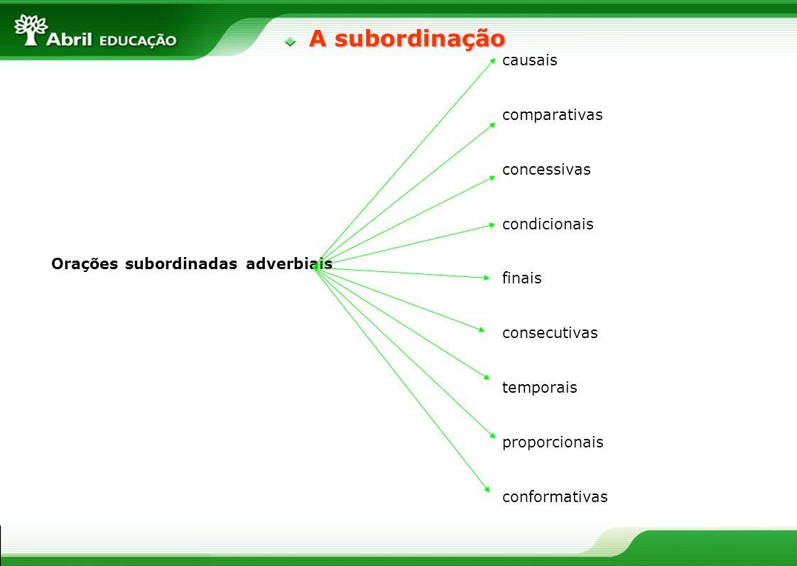 A subordinação causais comparativas concessivas condicionais finais