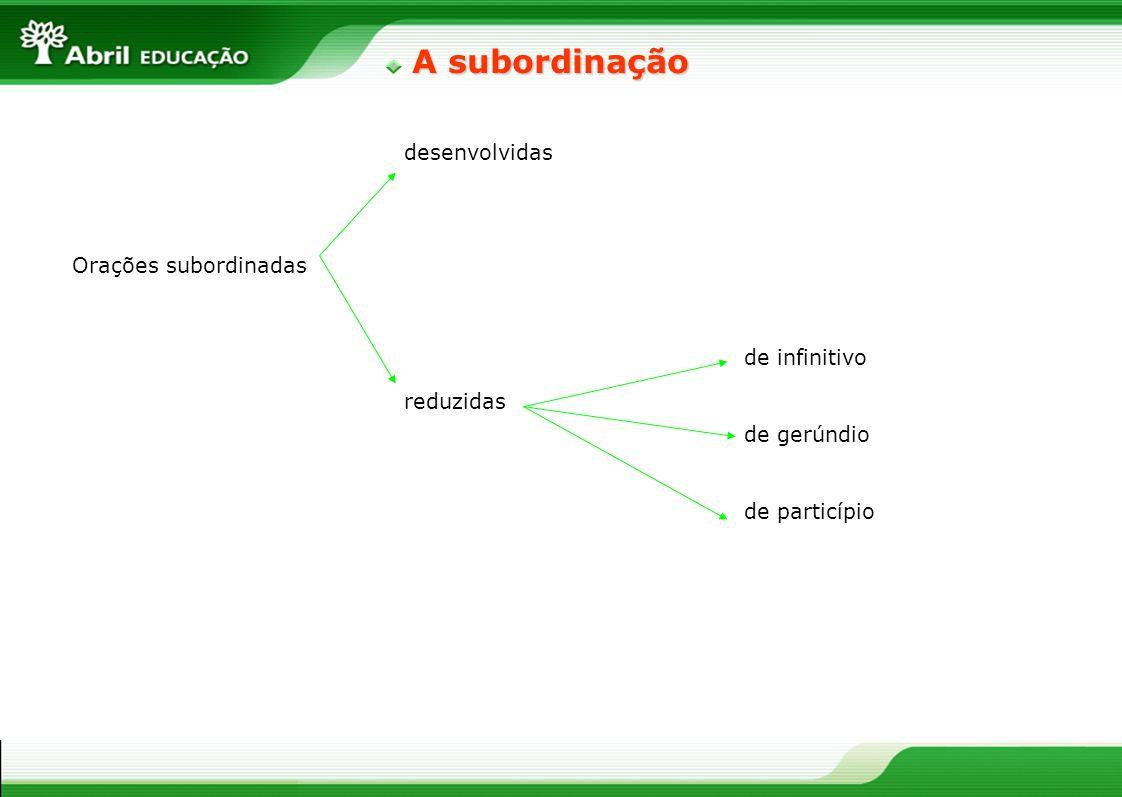 A subordinação desenvolvidas Orações subordinadas de infinitivo