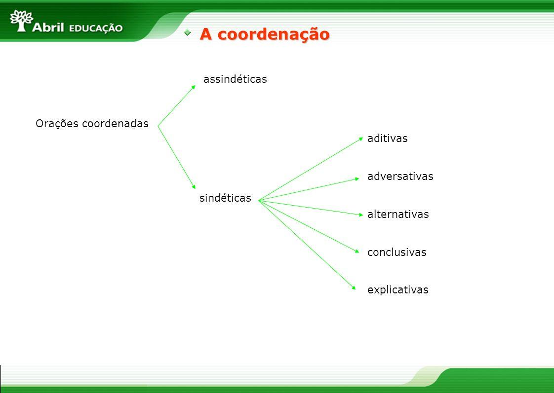 A coordenação assindéticas Orações coordenadas aditivas adversativas