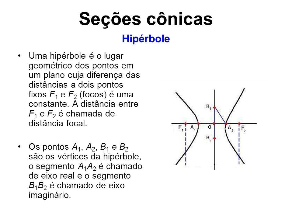 Seções cônicas Hipérbole