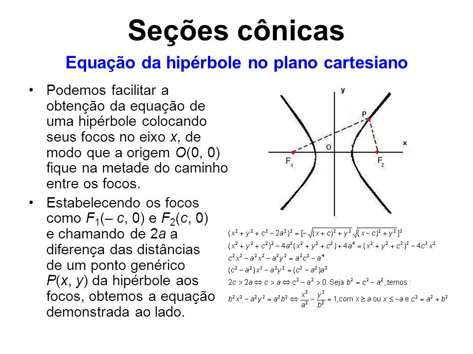 Equação da hipérbole no plano cartesiano