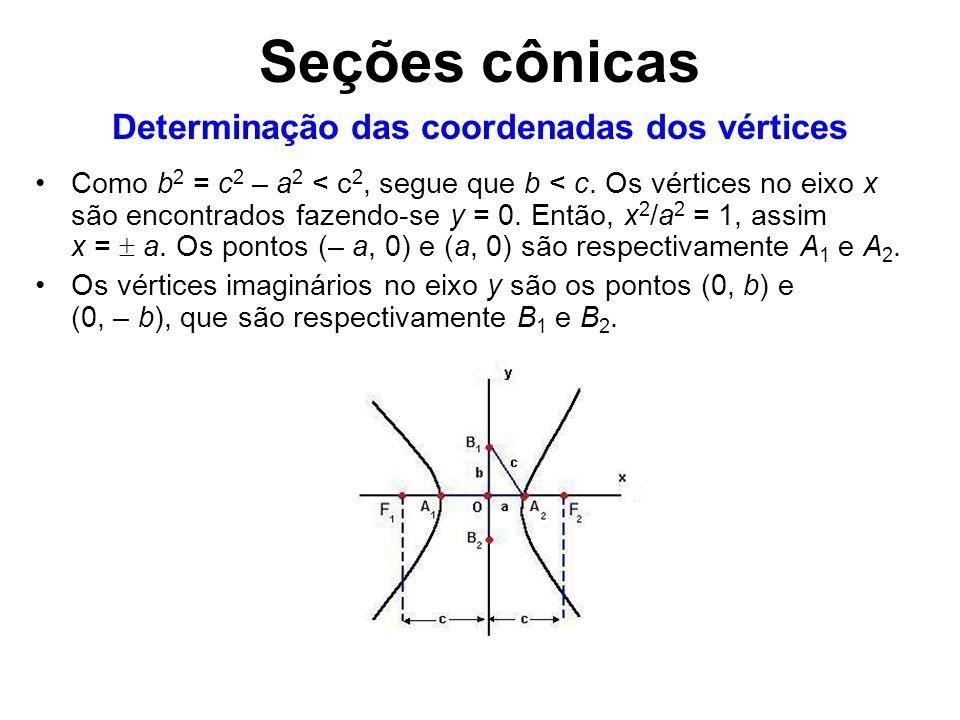 Determinação das coordenadas dos vértices