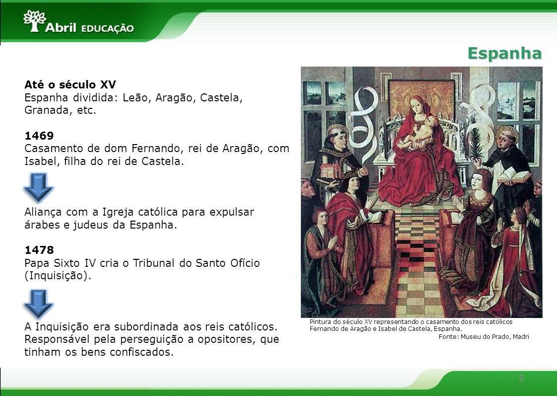 Fonte: Museu Del Prado/Madrid
