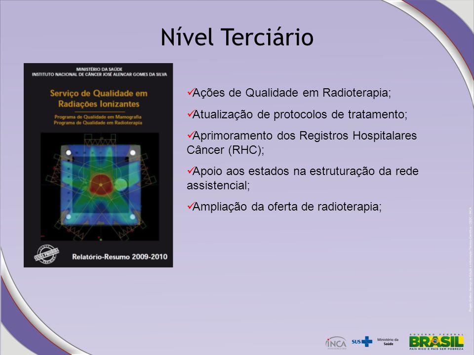 Nível Terciário Ações de Qualidade em Radioterapia;