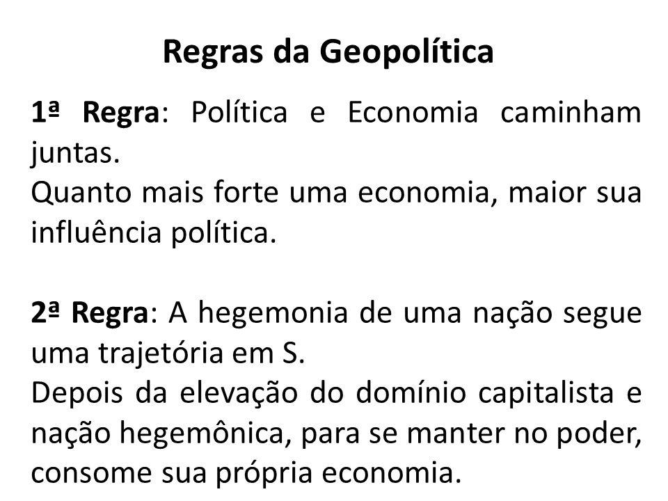 Regras da Geopolítica 1ª Regra: Política e Economia caminham juntas.