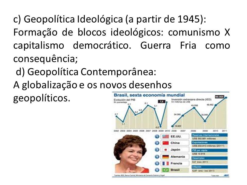 c) Geopolítica Ideológica (a partir de 1945):