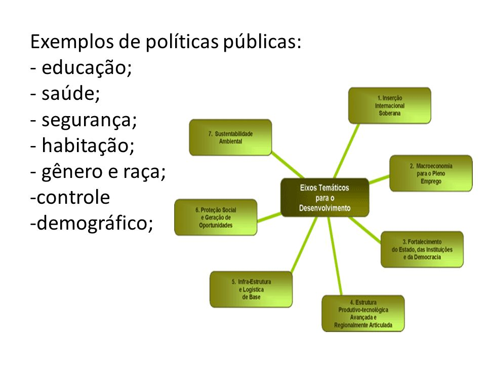 Exemplos de políticas públicas: