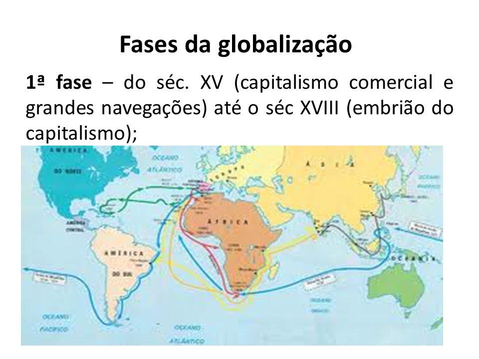 Fases da globalização1ª fase – do séc.