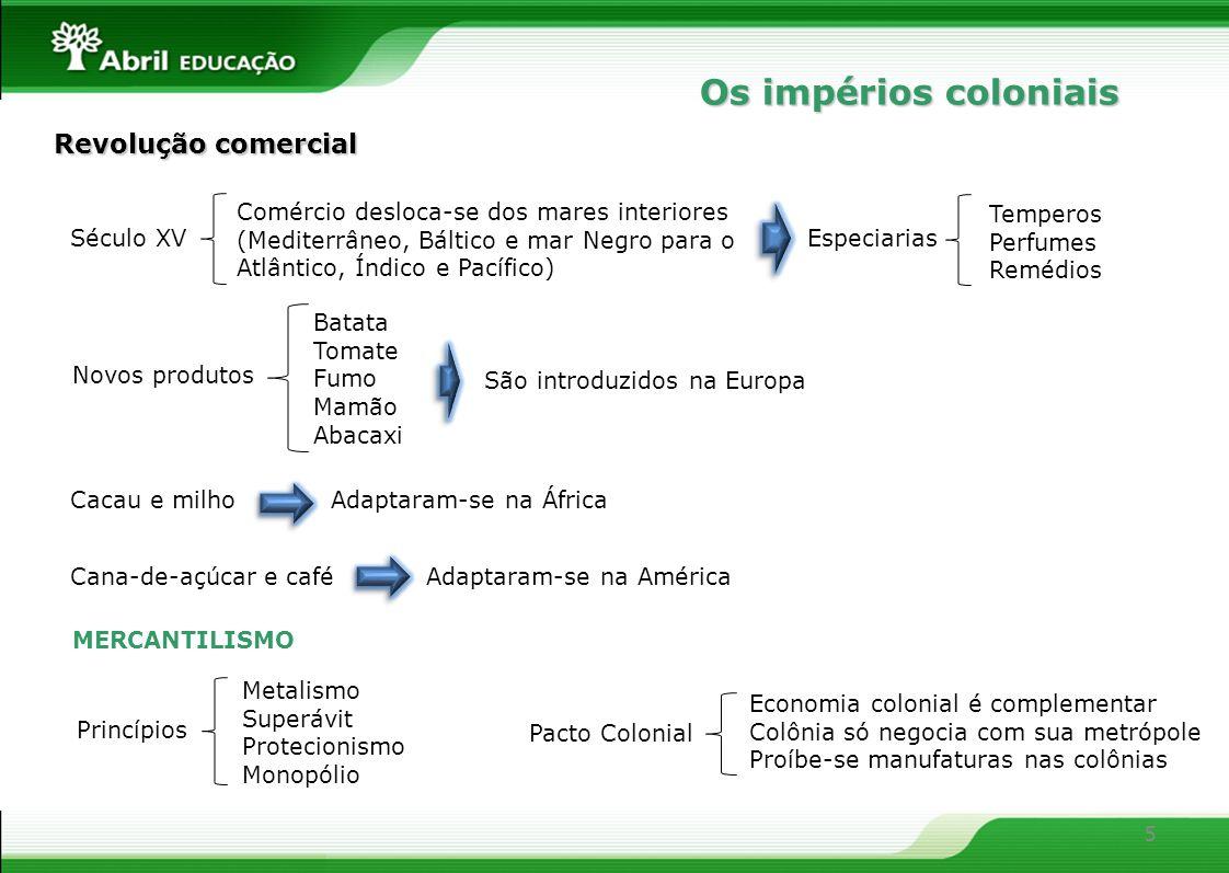 Os impérios coloniais Revolução comercial