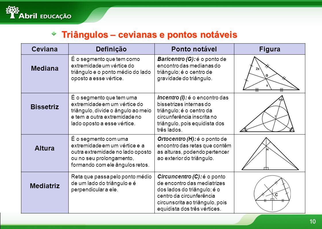 Triângulos – cevianas e pontos notáveis
