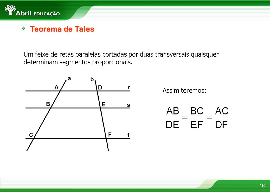 Teorema de Tales Um feixe de retas paralelas cortadas por duas transversais quaisquer determinam segmentos proporcionais.