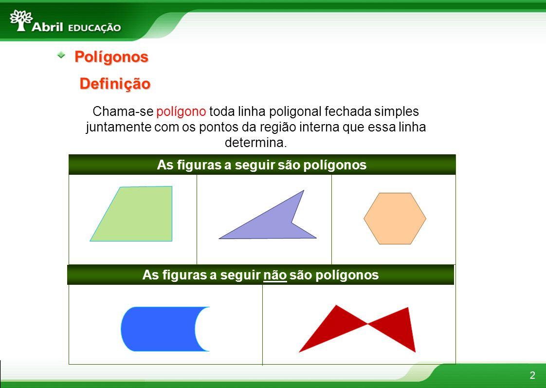Polígonos Definição. Chama-se polígono toda linha poligonal fechada simples juntamente com os pontos da região interna que essa linha determina.