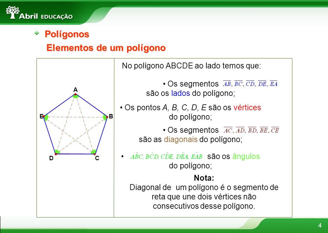 Elementos de um polígono