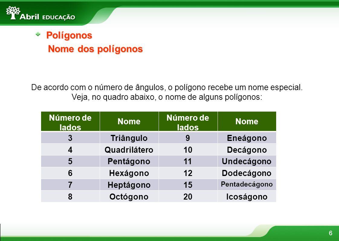 Polígonos Nome dos polígonos
