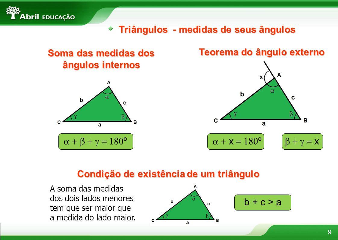Soma das medidas dos ângulos internos Teorema do ângulo externo