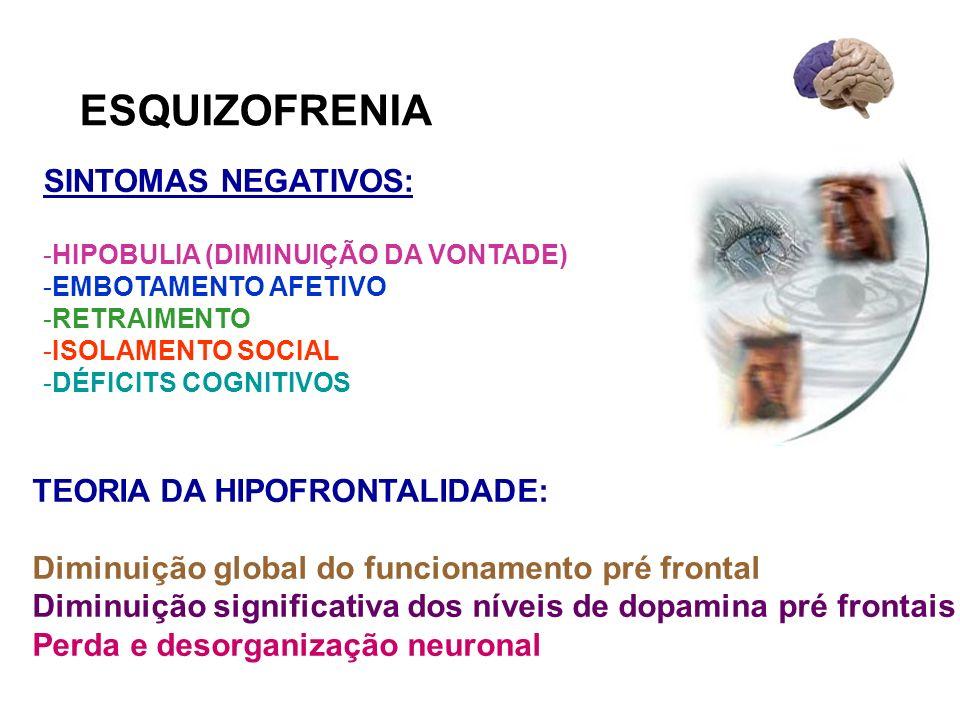 ESQUIZOFRENIA SINTOMAS NEGATIVOS: TEORIA DA HIPOFRONTALIDADE: