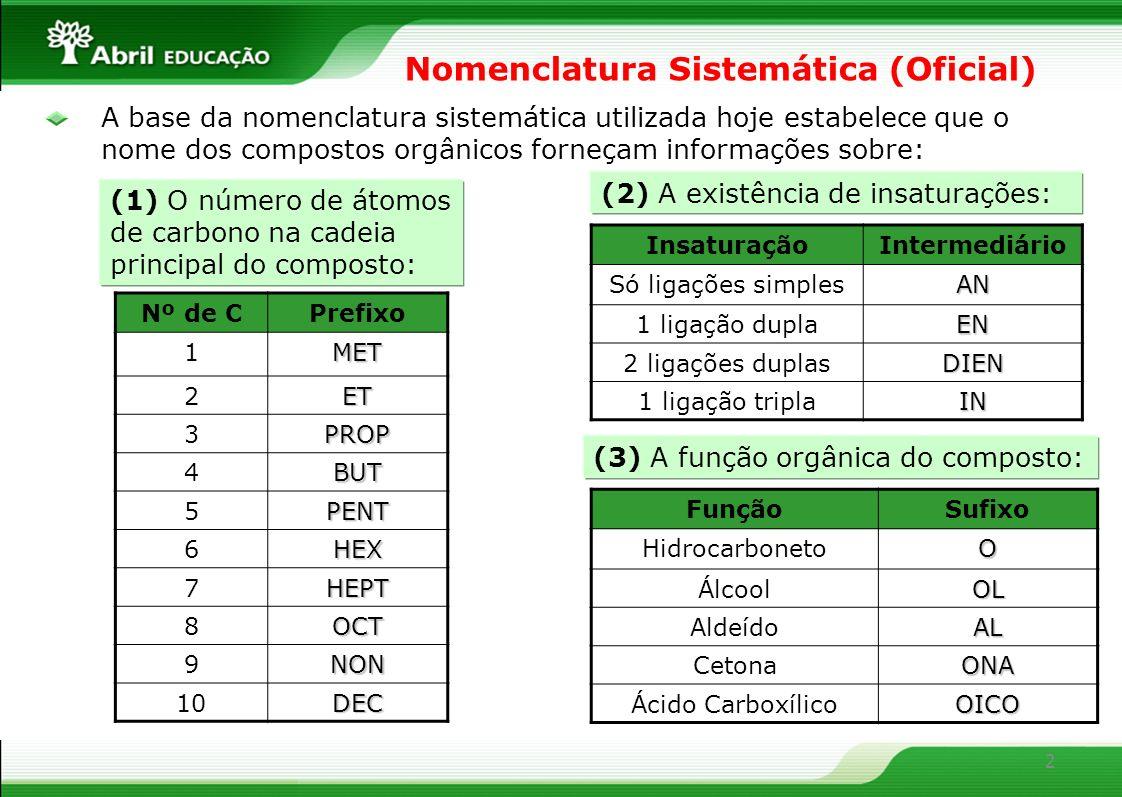 Nomenclatura Sistemática (Oficial)
