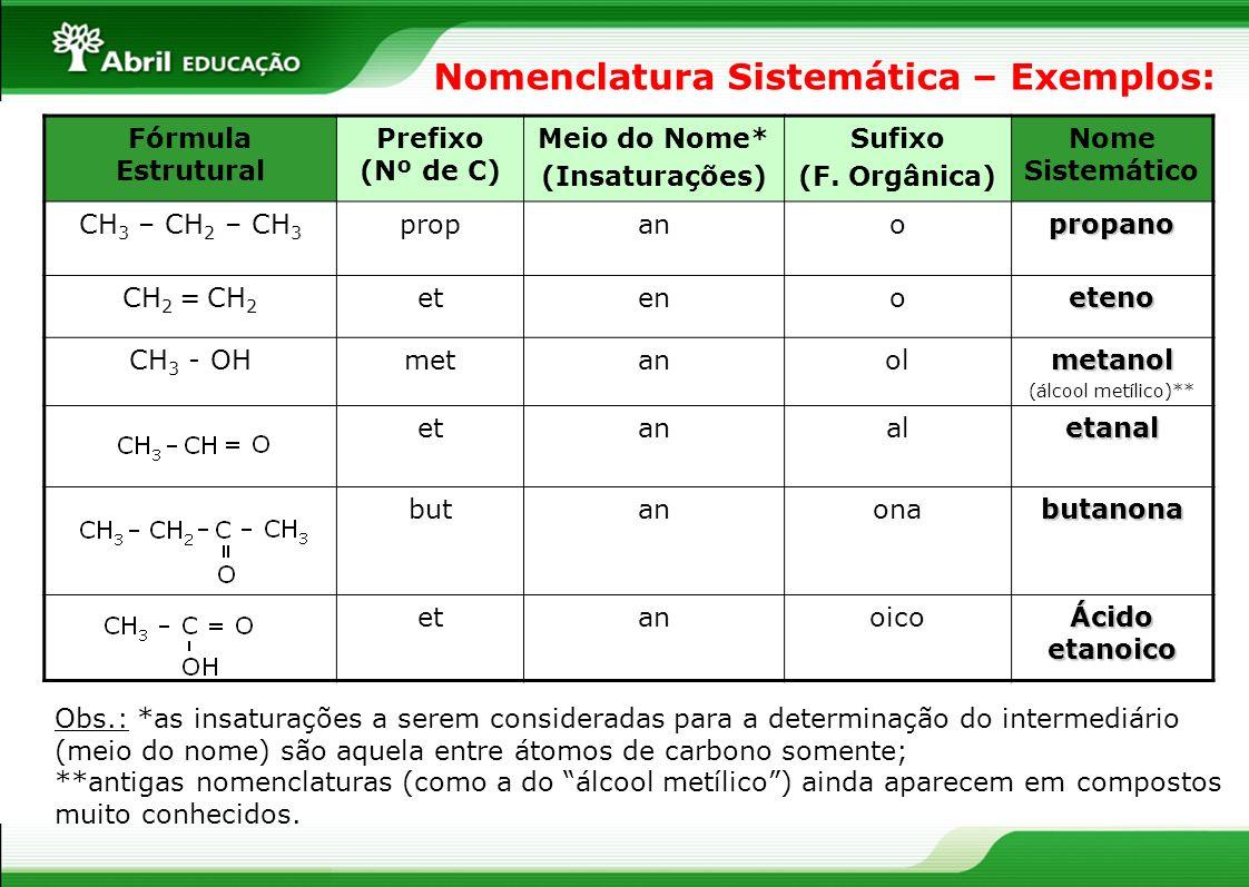 Nomenclatura Sistemática – Exemplos: