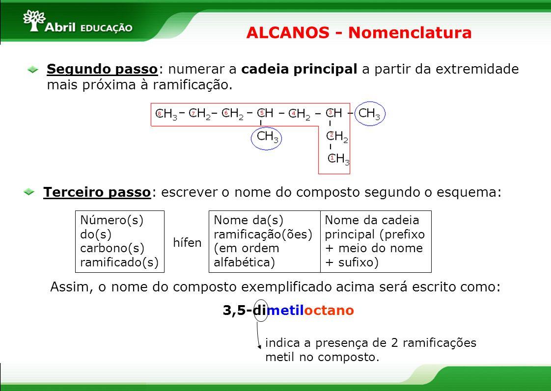 ALCANOS - Nomenclatura