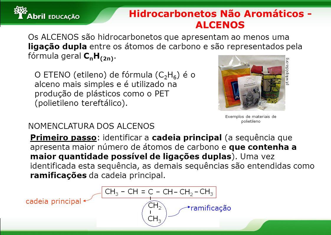 Hidrocarbonetos Não Aromáticos - ALCENOS