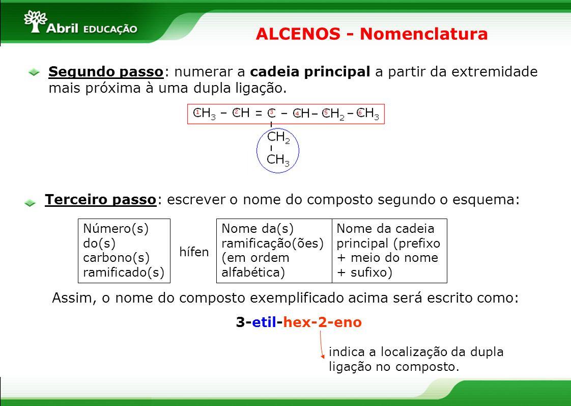ALCENOS - Nomenclatura