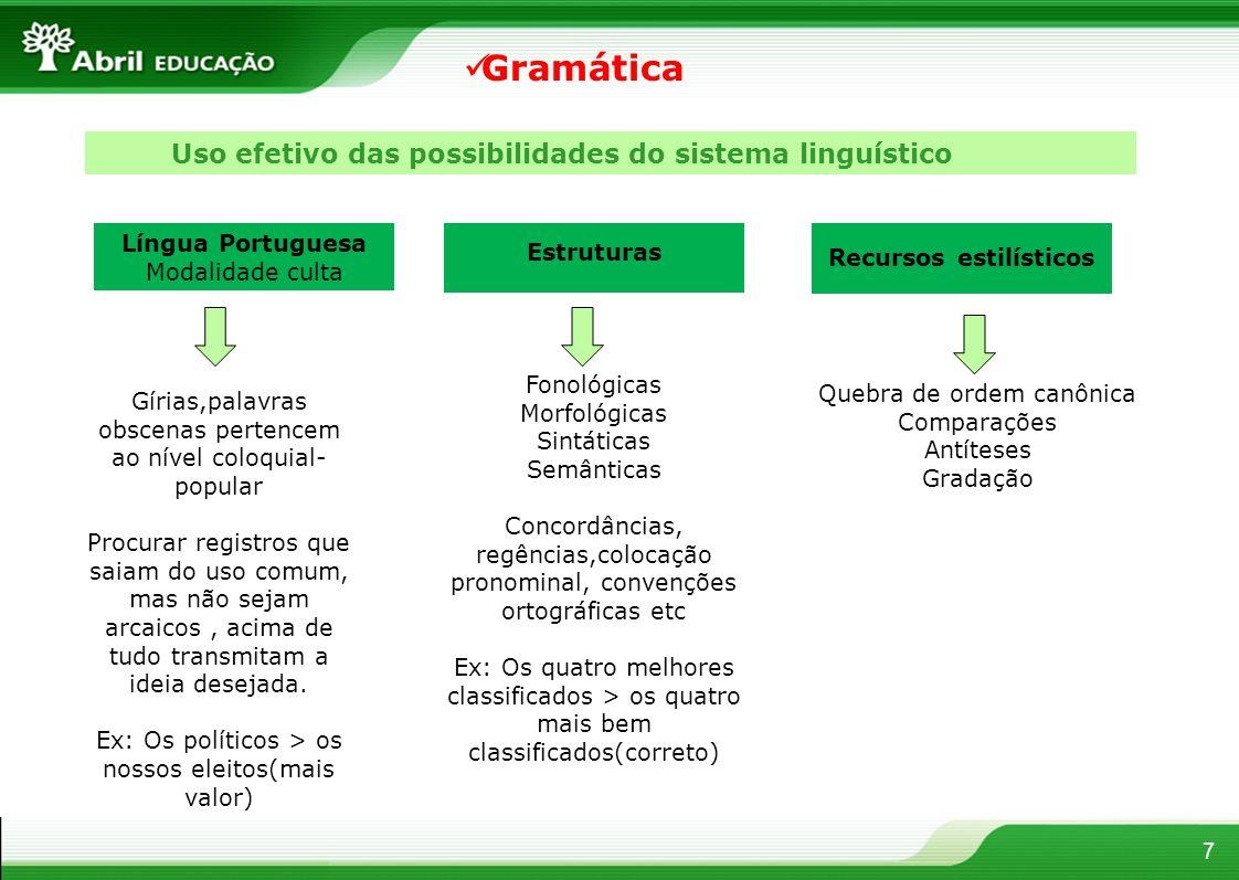 Gramática Uso efetivo das possibilidades do sistema linguístico