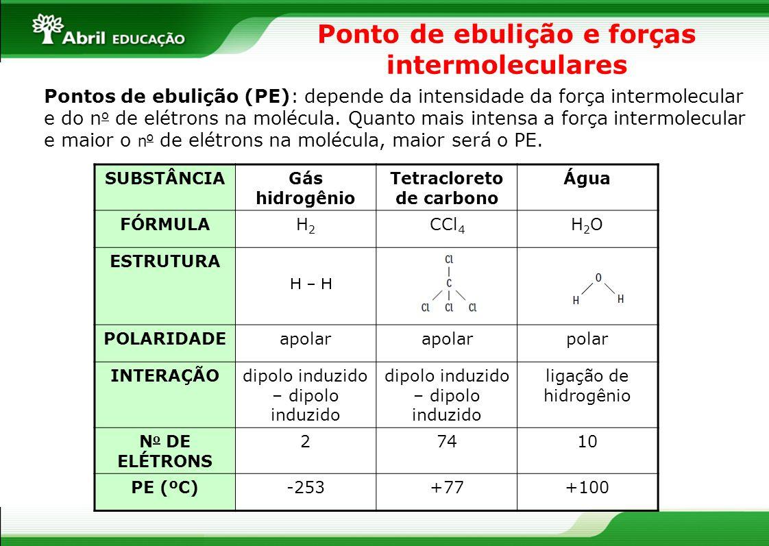 Ponto de ebulição e forças intermoleculares Tetracloreto de carbono
