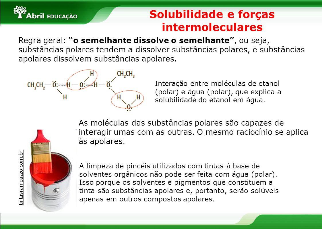 Solubilidade e forças intermoleculares
