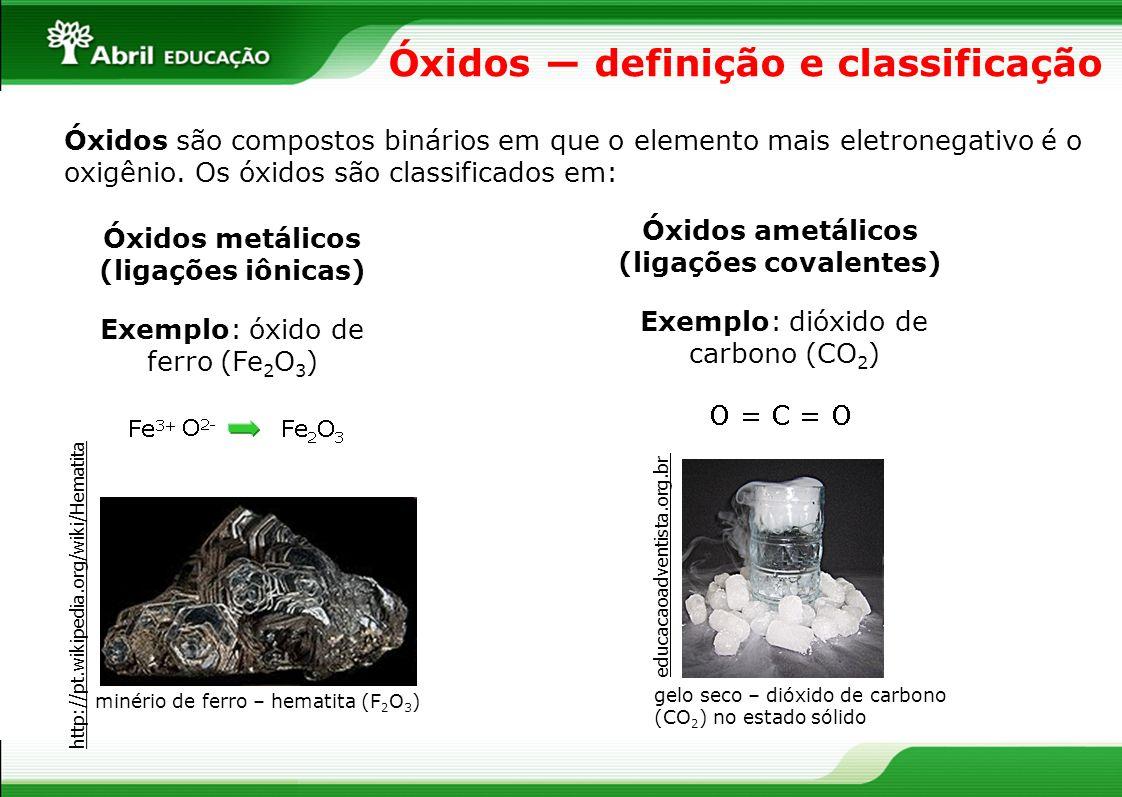Óxidos ― definição e classificação