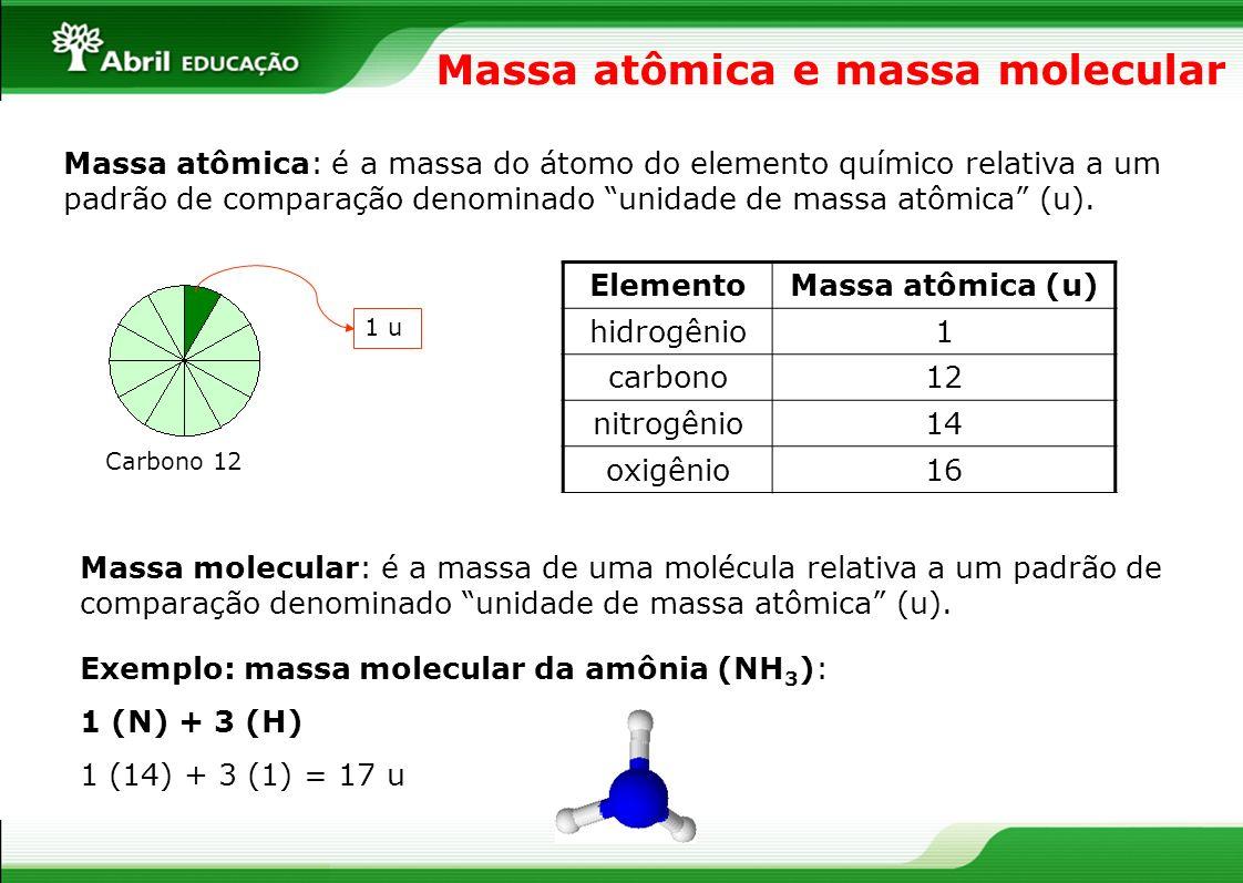 Massa atômica e massa molecular