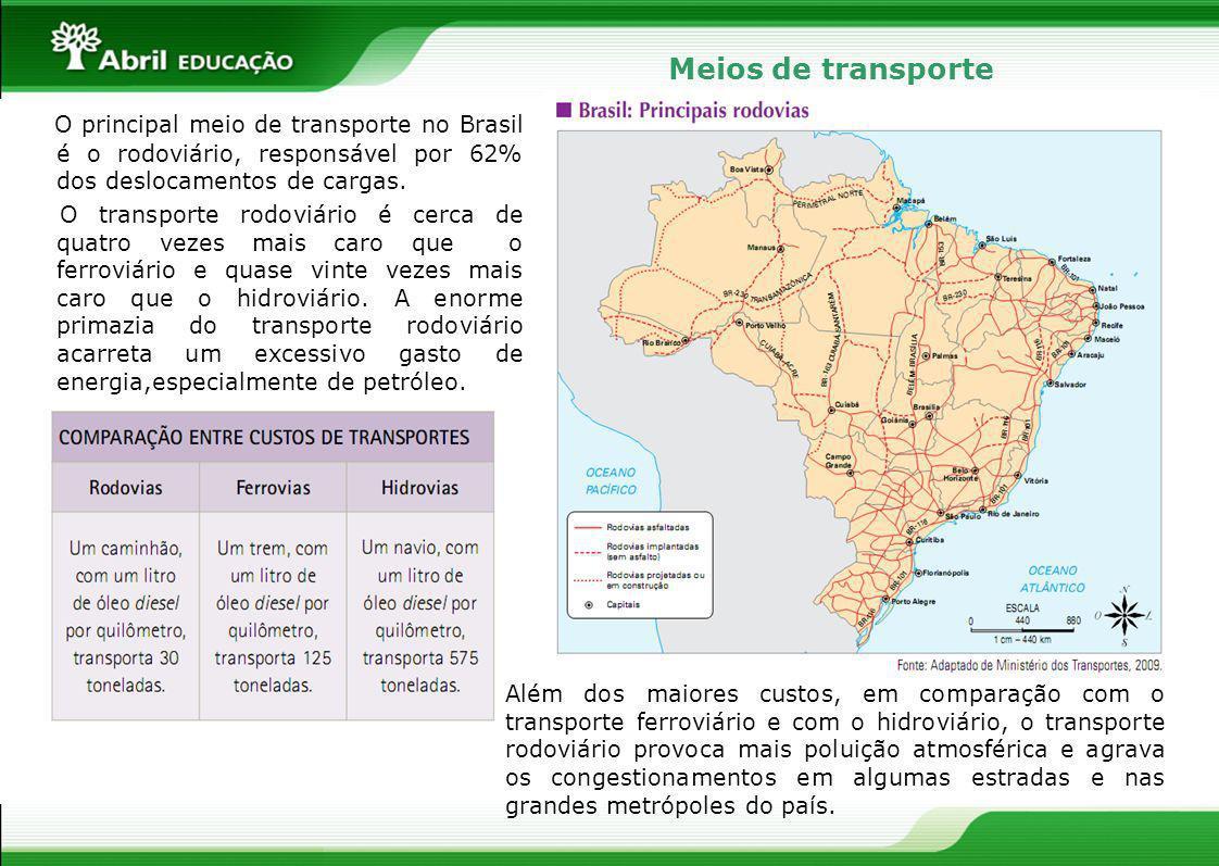 Meios de transporteO principal meio de transporte no Brasil é o rodoviário, responsável por 62% dos deslocamentos de cargas.